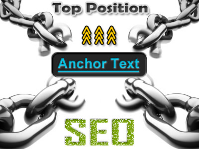 What Is Anchor Text | Austin SEO | Austin Web Design